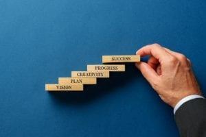 Perubahan Strategis Fundamental Bisnis Baru