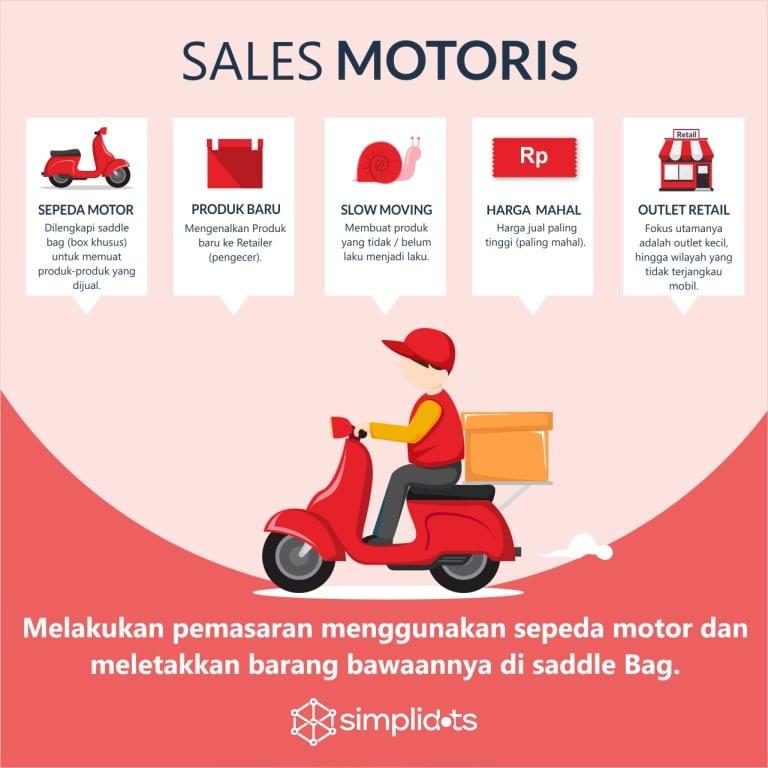 Sales Motoris
