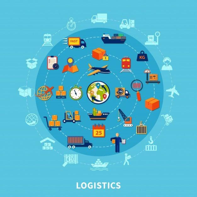 Definisi Logistik Inbound Outbound Logistic