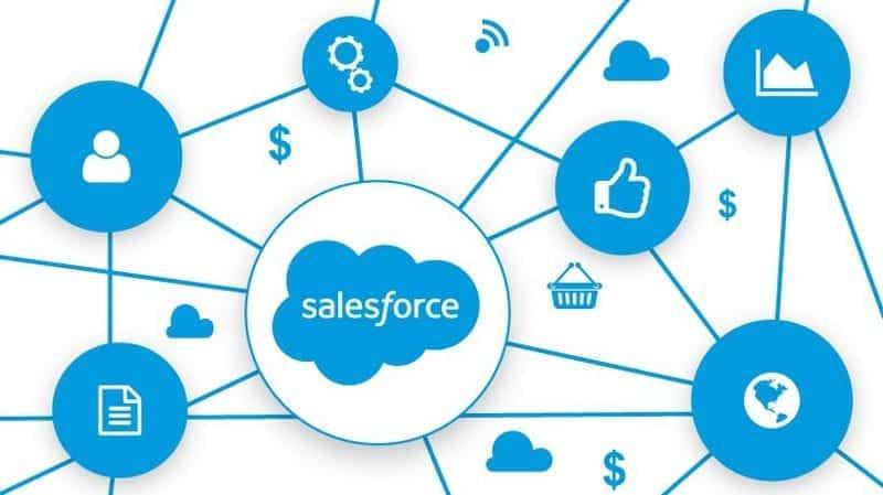 aplikasi sales force automation